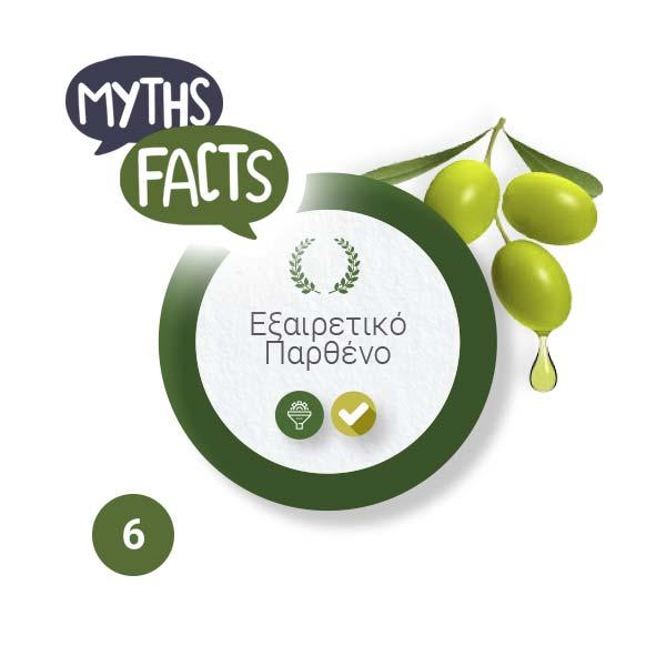 Μύθος - Η οξύτητα είναι το πιο σημαντικό κριτήριο αξιολόγησης ενός ελαιόλαδου για να χαρακτηριστεί ως εξαιρετικό παρθένο.
