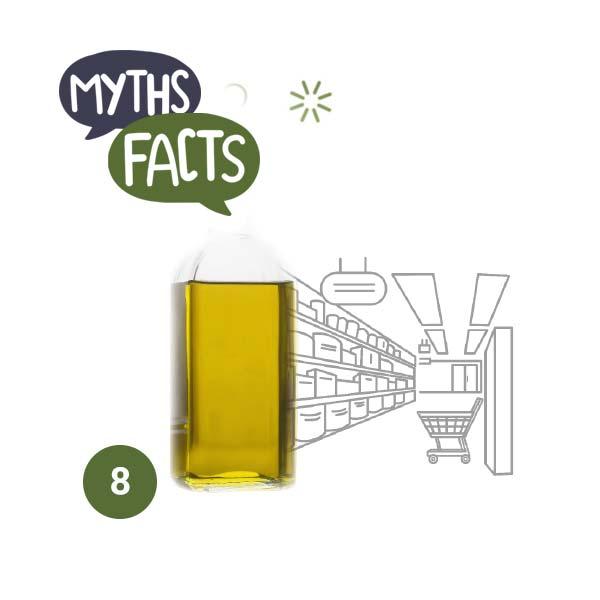 Μύθος – Στο σουπερμάρκετ μπορώ να βρω ποιοτικό ελαιόλαδο